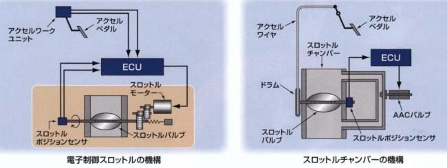 throttle-chamber4